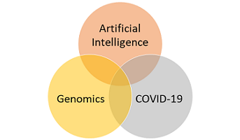 A new survey by the IFCC WG on Artificial Intelligence and Genomic Diagnostics (WG-AIGD)
